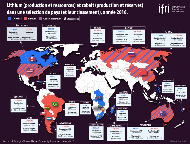 La transition énergétique face au défi des métaux critiques. Une domination de la Chine ?