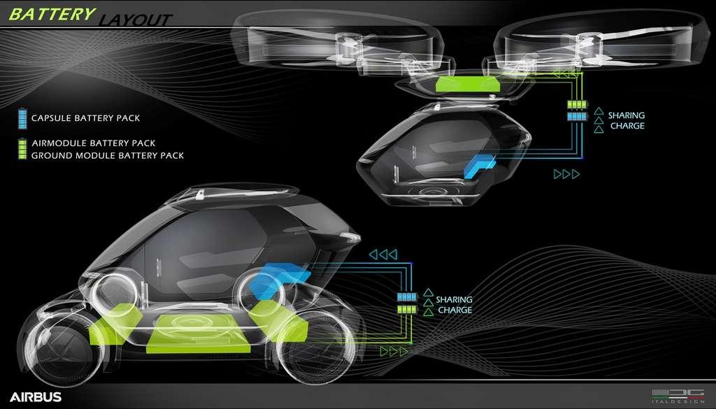 Pop.Up Next, le drone-navette d'Airbus et Audi, se précise