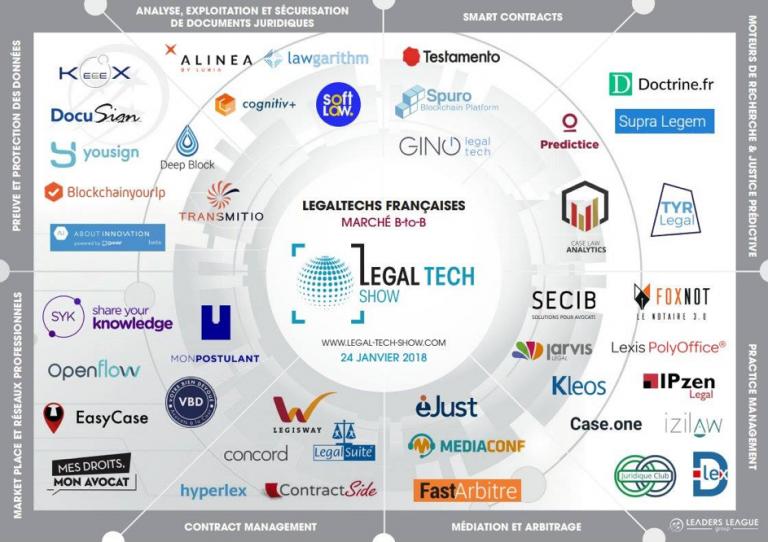 Legaltech : l'intelligence artificielle libère les cerveaux des juristes et avocats
