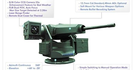 En Corée du Sud, ils fabriquent le nouveau Terminator