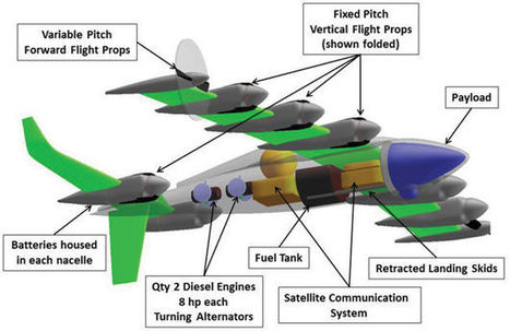 « Avion hybride » dans l'ensemble du site