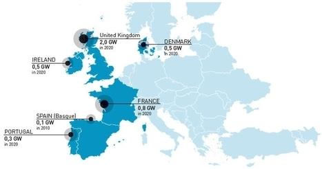 L'énergie des vagues : une opportunité pour les investisseurs et pour les décideurs politiques en Europe ? – mer-veille.com