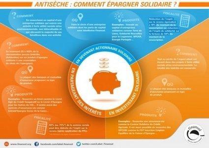 Les placements solidaires : allier utilité sociale, rentabilité financière et avantages fiscaux