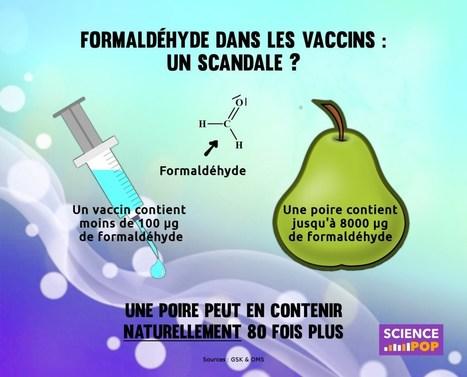 «Vaccin» dans «Fact checking/debunk»
