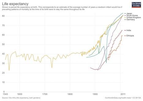 Pourquoi le monde est (toujours) meilleur que vous pensez, voici de nouvelles preuves d'abondance