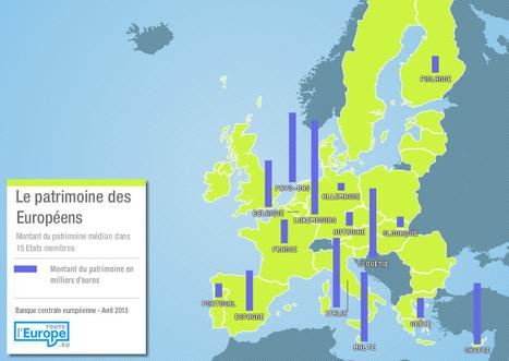 Toute l'Europe: Comparatif : Le patrimoine des Européens, «l'exemple» allemand a le peuple le plus pauvre
