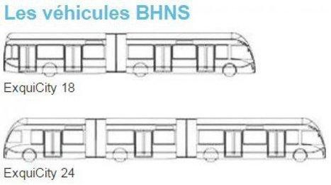 Une première en France : des bus à l'hydrogène circuleront à Pau en 2019
