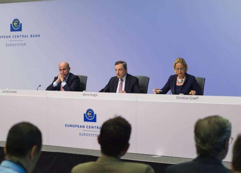 La BCE abaisse son taux de dépôt à -0,50% et relance ses achats – Actualités Asset Management
