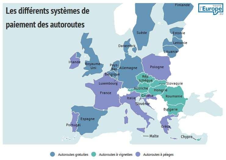 Le prix des autoroutes dans l'Union européenne