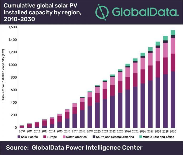 La Chine va construire la plus grande usine de panneaux solaires du monde