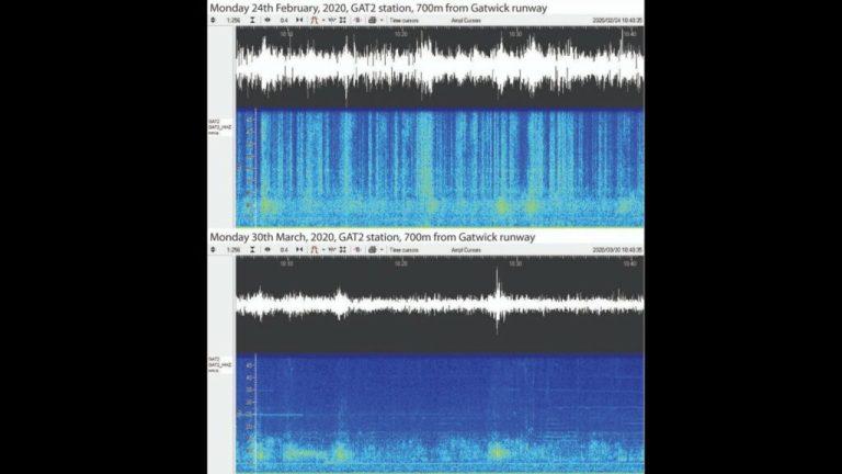 Coronavirus : avec 3 milliards d'humains confinés, le bruit sismique chute sous Terre