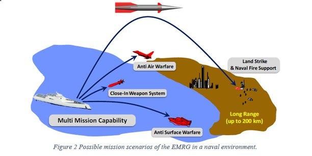 Armement : un canon révolutionnaire développé par l'industrie européenne