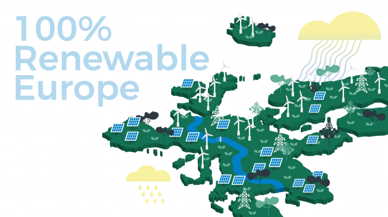 100% Renewable Europe (LUT University & Solar Power Europe)