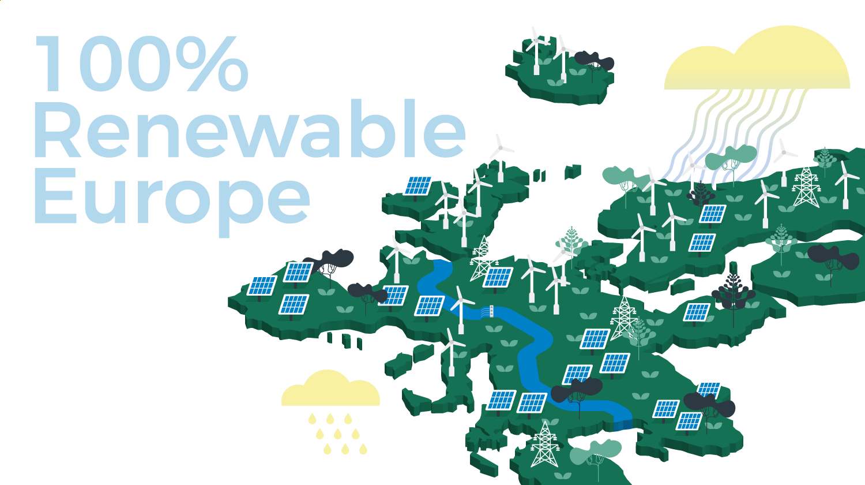 100% Renewable Europe (LUT University & Solar Power Europe)