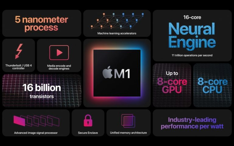 Apple présente M1, son premier processeur ARM pour Mac