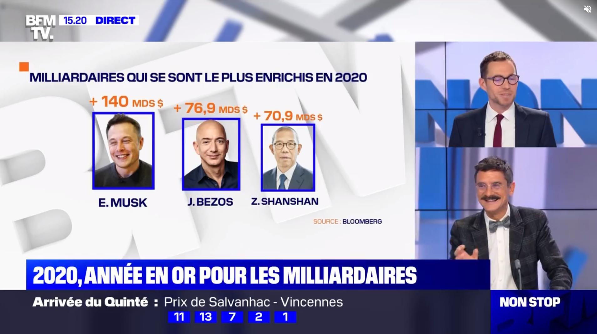 2020, ANNÉE EN OR POUR LES MILLIARDAIRES