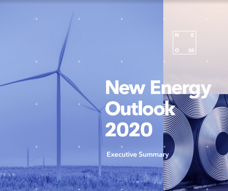 Bloomberg Energy Outlook 2020