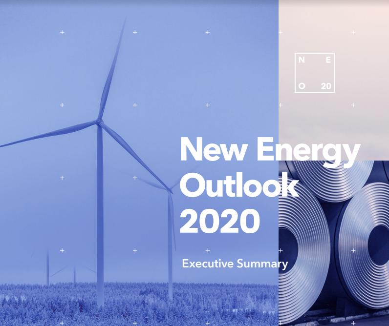 Bloomberg Energy Outlook 2020