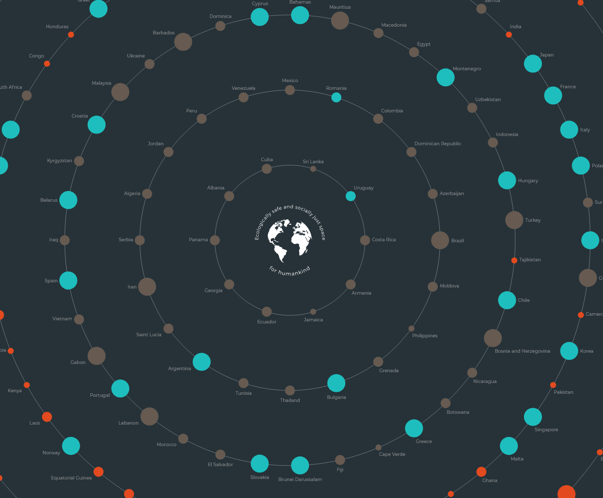 Explore how countries can close the global circularity gap