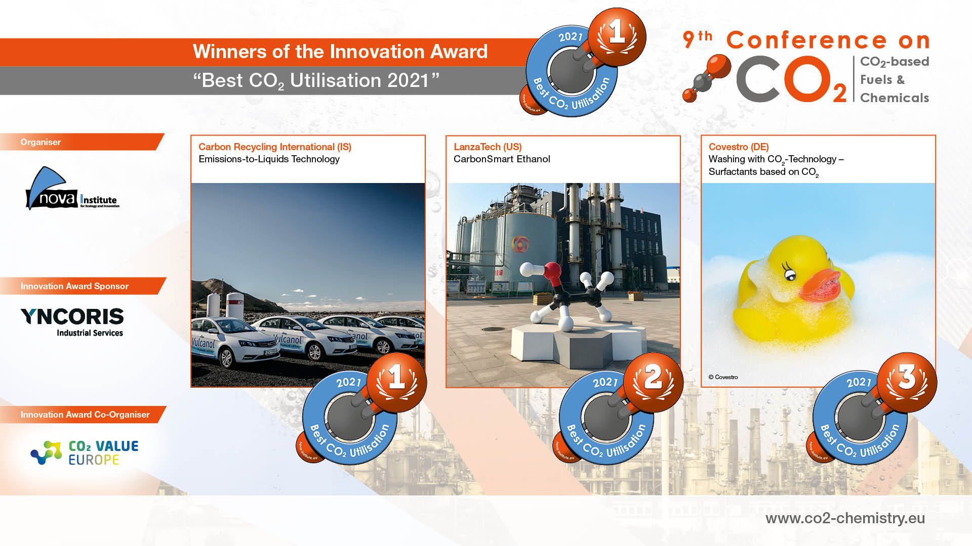 """Best CO2 Utilisation 2021″:The three winners of the innovation award are turning CO2 into methanol, cleaners, plastic packaging or surfactants"
