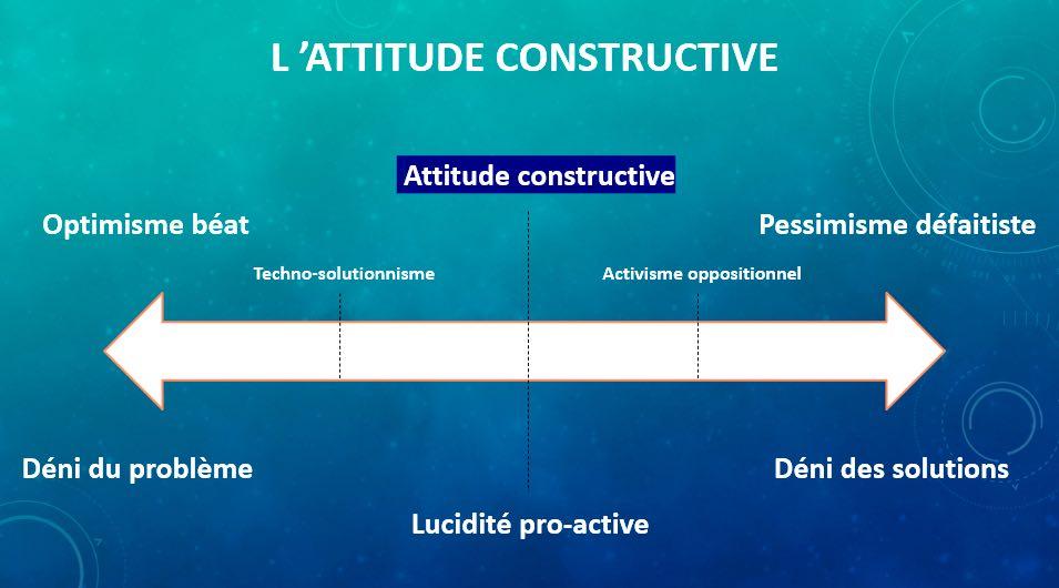 Le Courant Constructif: penser la transition systémique du XXIe siècle