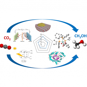 Faire du CO2 une ressource : le cas du méthanol